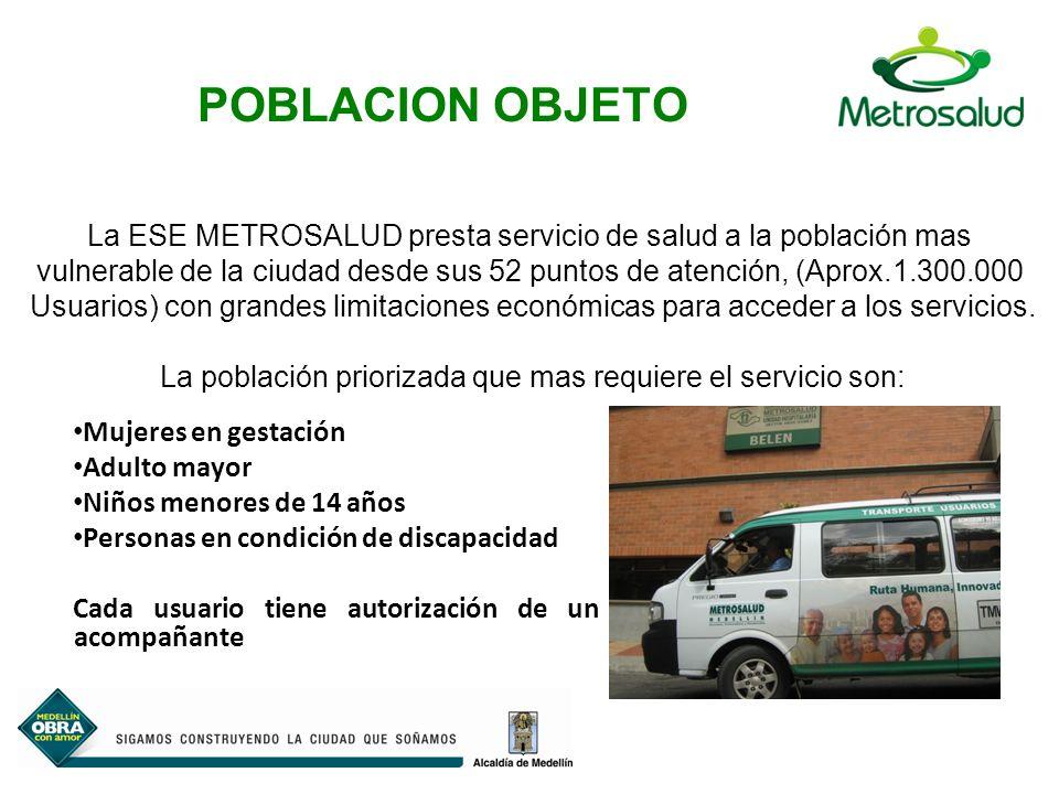 POBLACION OBJETO La ESE METROSALUD presta servicio de salud a la población mas.