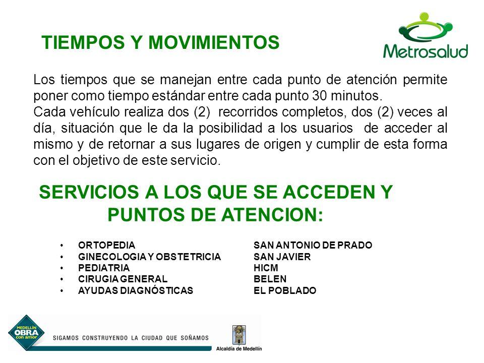 SERVICIOS A LOS QUE SE ACCEDEN Y PUNTOS DE ATENCION: