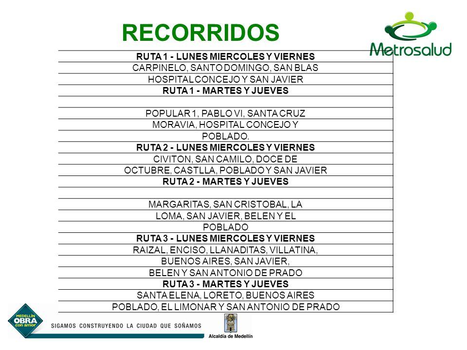 RECORRIDOS RUTA 1 - LUNES MIERCOLES Y VIERNES