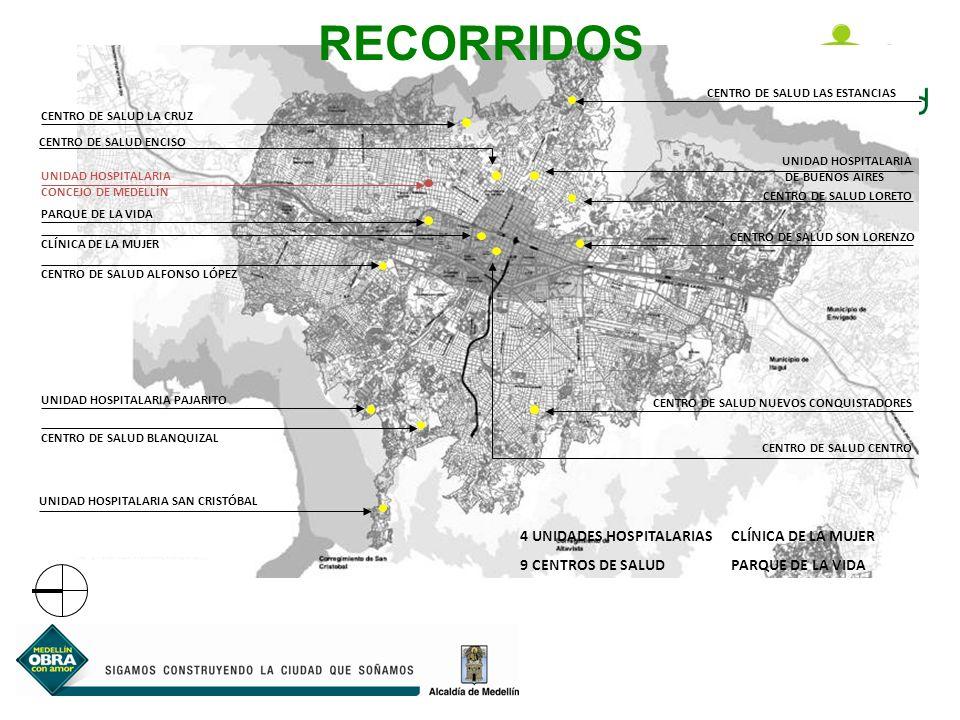RECORRIDOS 4 UNIDADES HOSPITALARIAS 9 CENTROS DE SALUD