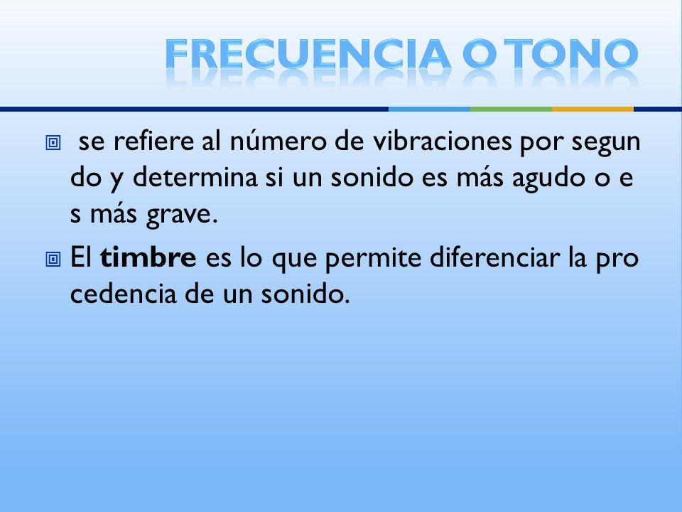 Frecuencia o tono se refiere al número de vibraciones por segundo y determina si un sonido es más agudo o es más grave.