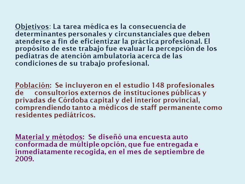 Objetivos: La tarea médica es la consecuencia de determinantes personales y circunstanciales que deben atenderse a fin de eficientizar la práctica profesional.