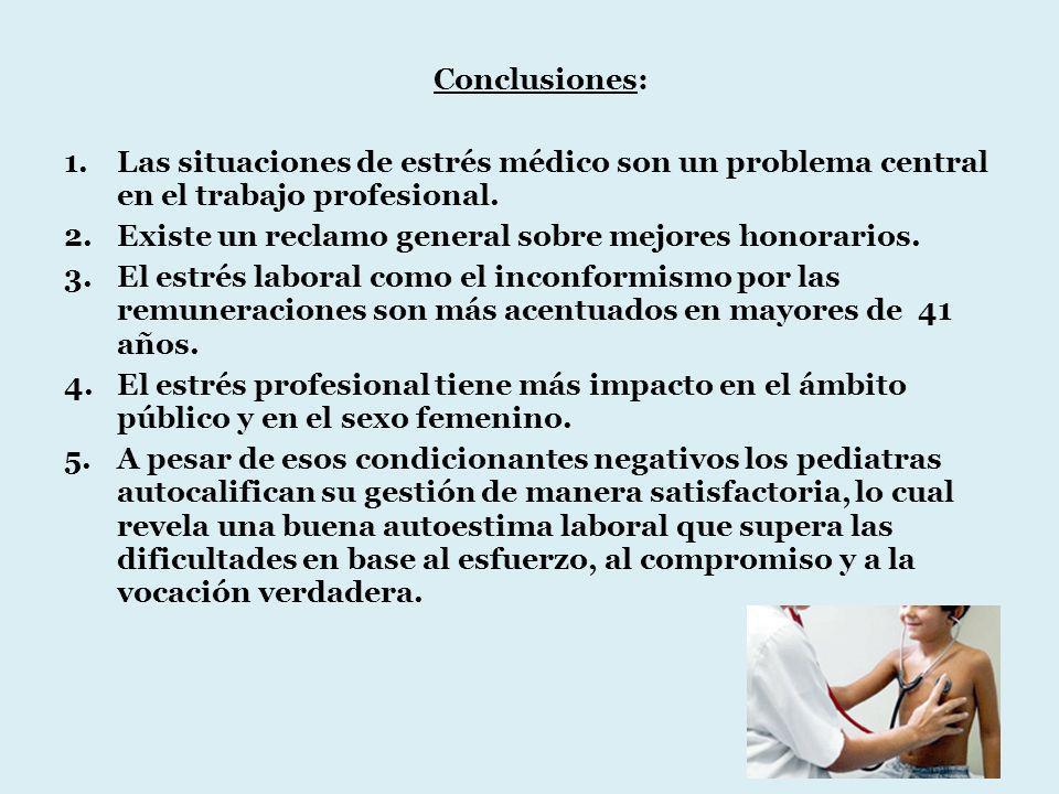 Conclusiones:Las situaciones de estrés médico son un problema central en el trabajo profesional. Existe un reclamo general sobre mejores honorarios.