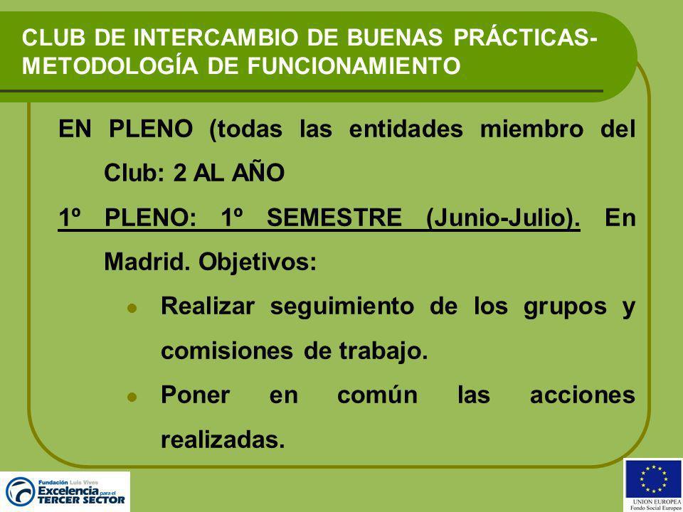 CLUB DE INTERCAMBIO DE BUENAS PRÁCTICAS-METODOLOGÍA DE FUNCIONAMIENTO