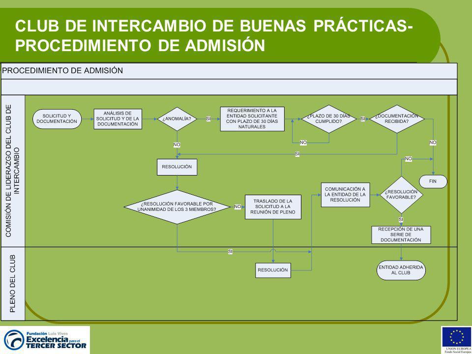 CLUB DE INTERCAMBIO DE BUENAS PRÁCTICAS-PROCEDIMIENTO DE ADMISIÓN