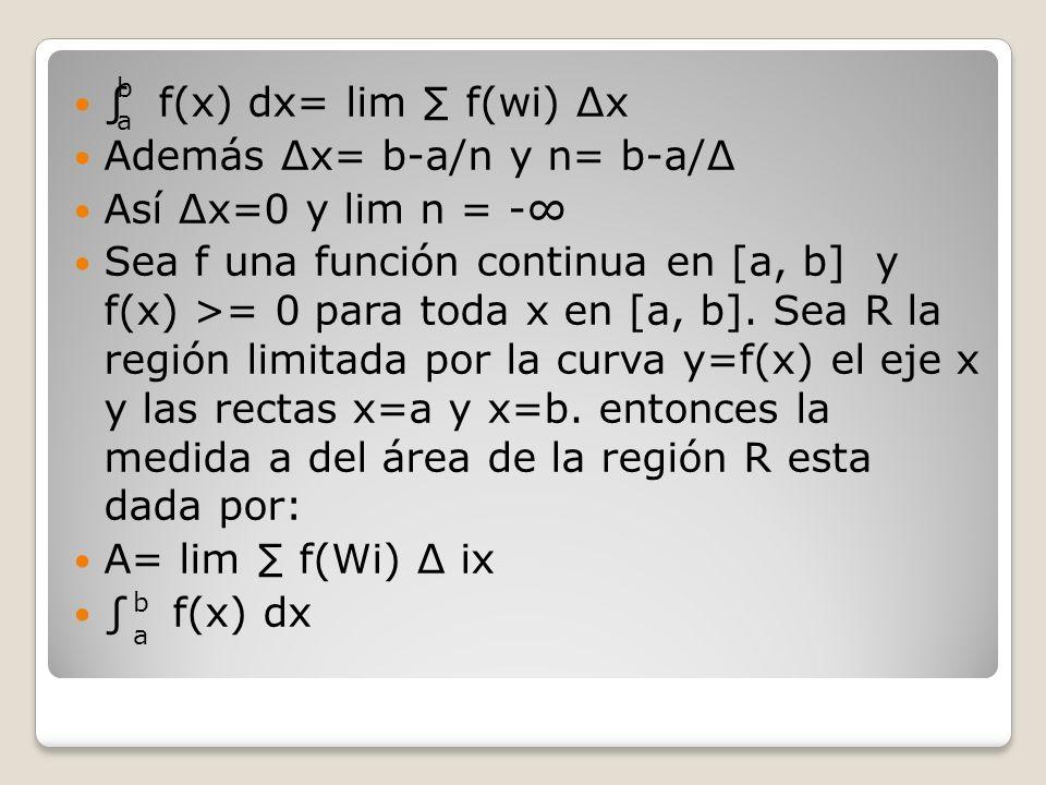 Además ∆x= b-a/n y n= b-a/∆ Así ∆x=0 y lim n = -∞