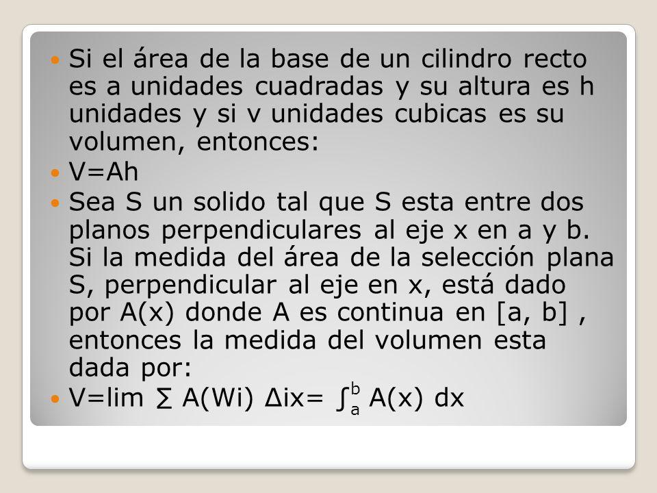 V=lim ∑ A(Wi) ∆ix= ∫ A(x) dx