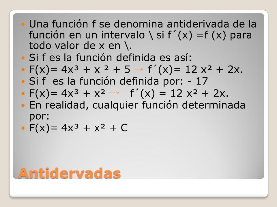 Una función f se denomina antiderivada de la función en un intervalo \ si f´(x) =f (x) para todo valor de x en \.