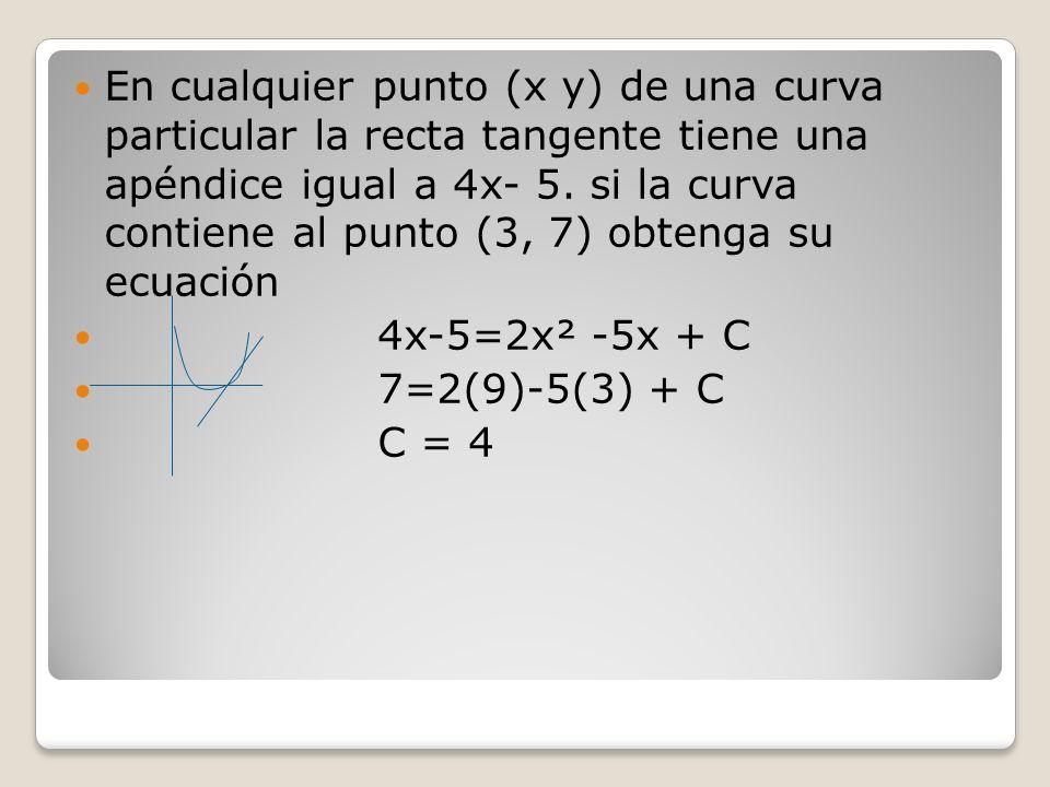 En cualquier punto (x y) de una curva particular la recta tangente tiene una apéndice igual a 4x- 5. si la curva contiene al punto (3, 7) obtenga su ecuación