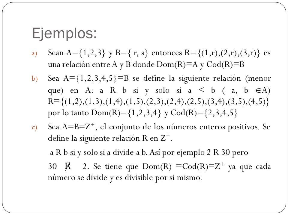 Ejemplos: Sean A={1,2,3} y B={ r, s} entonces R={(1,r),(2,r),(3,r)} es una relación entre A y B donde Dom(R)=A y Cod(R)=B.