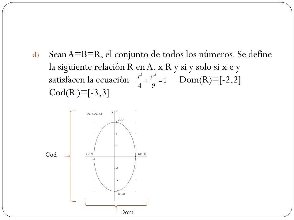 Sean A=B=R, el conjunto de todos los números