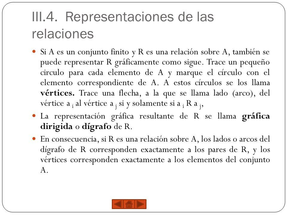 III.4. Representaciones de las relaciones