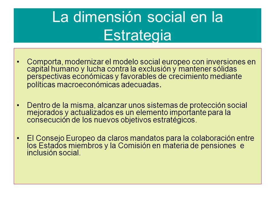 La dimensión social en la Estrategia