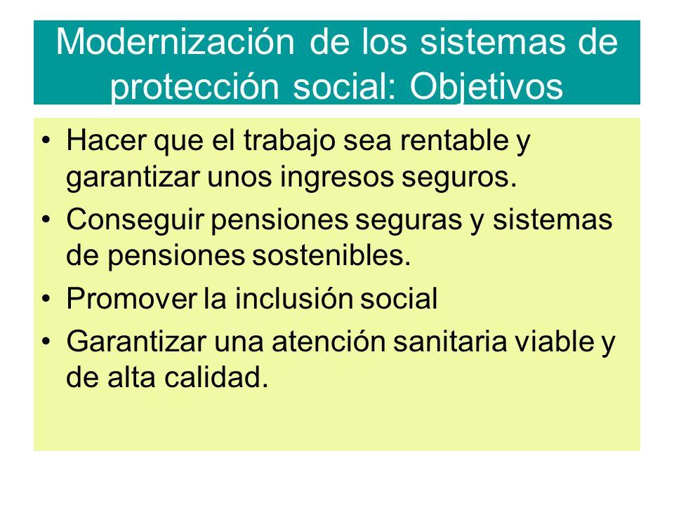 Modernización de los sistemas de protección social: Objetivos
