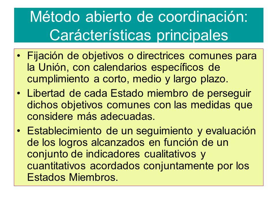 Método abierto de coordinación: Carácterísticas principales