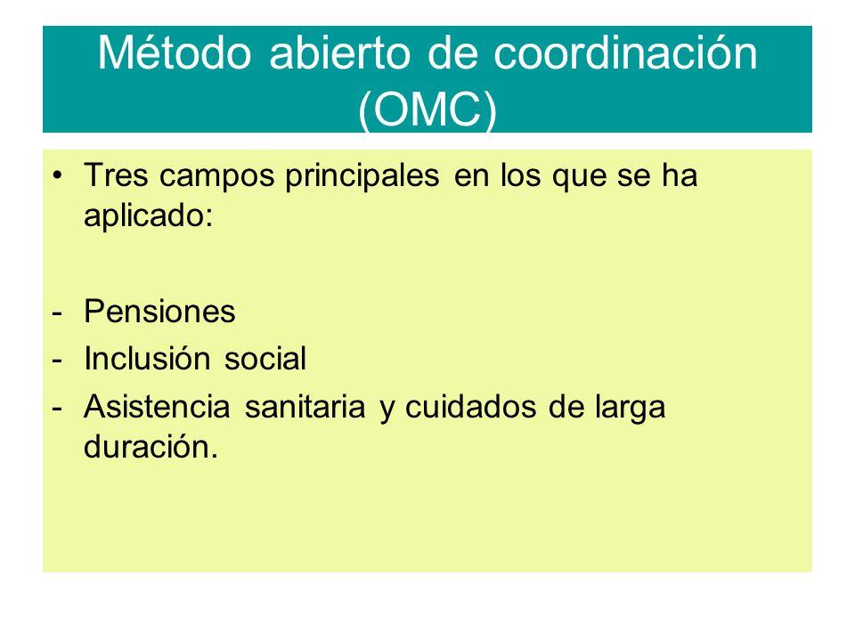 Método abierto de coordinación (OMC)