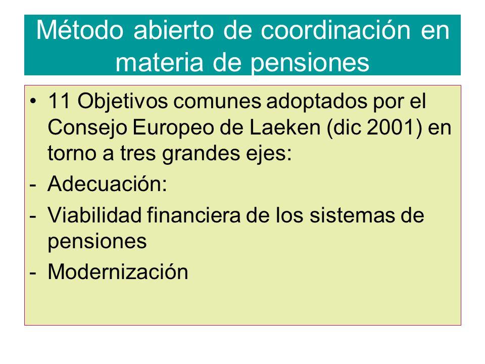 Método abierto de coordinación en materia de pensiones
