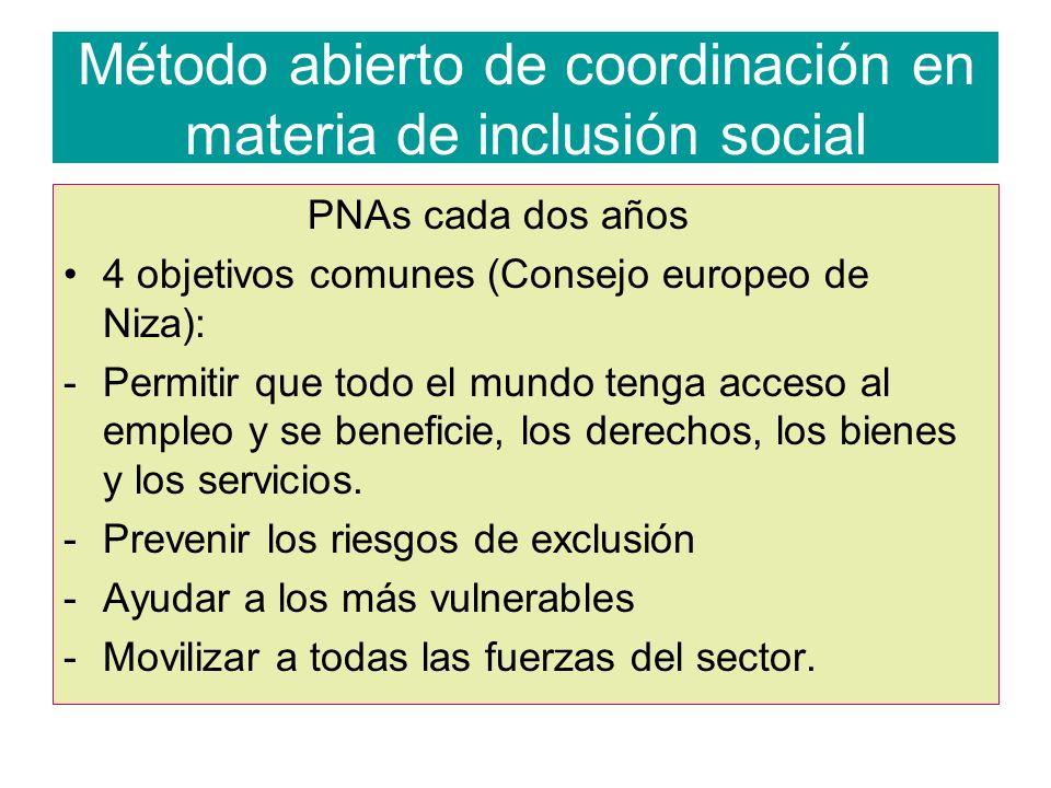 Método abierto de coordinación en materia de inclusión social