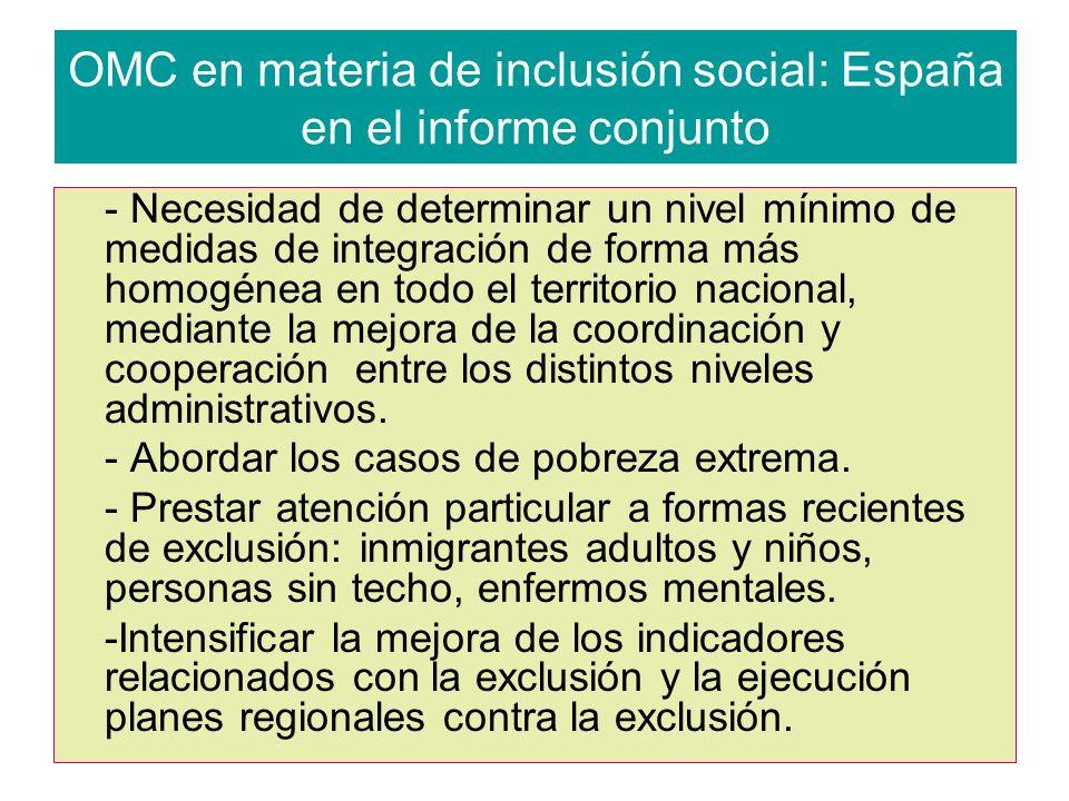 OMC en materia de inclusión social: España en el informe conjunto
