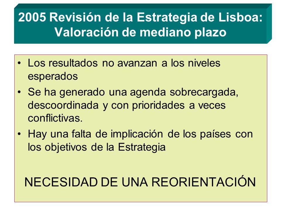 2005 Revisión de la Estrategia de Lisboa: Valoración de mediano plazo