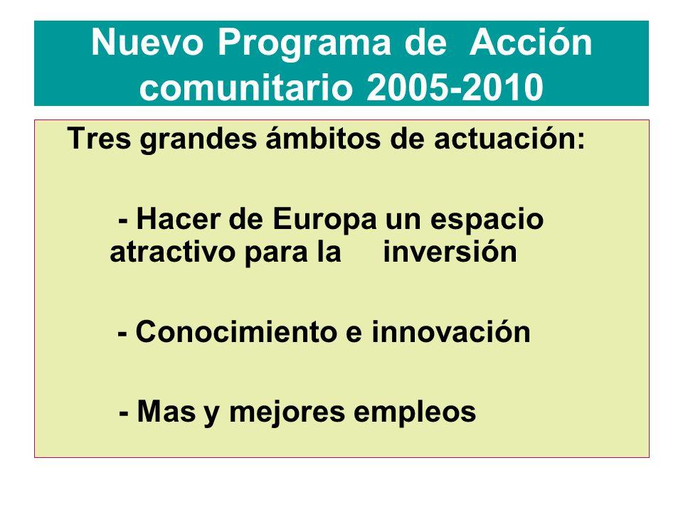 Nuevo Programa de Acción comunitario 2005-2010