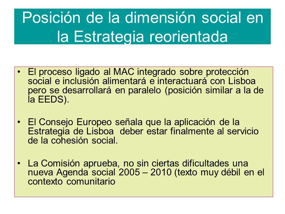 Posición de la dimensión social en la Estrategia reorientada