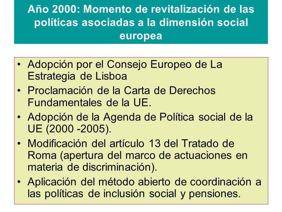 Adopción por el Consejo Europeo de La Estrategia de Lisboa