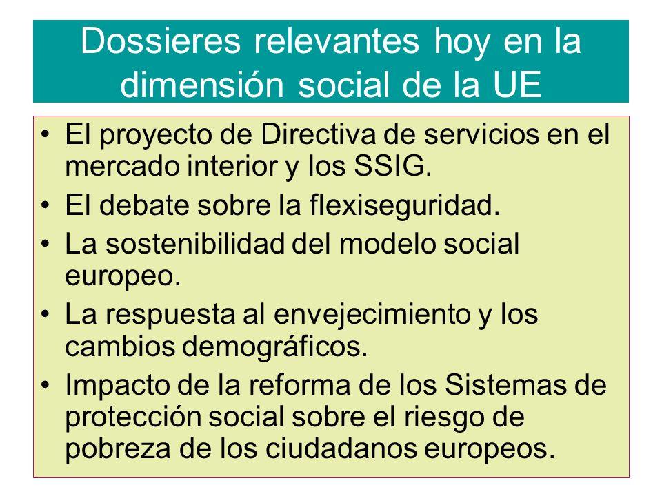 Dossieres relevantes hoy en la dimensión social de la UE