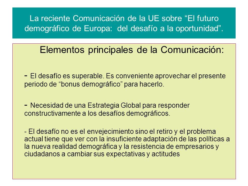 Elementos principales de la Comunicación: