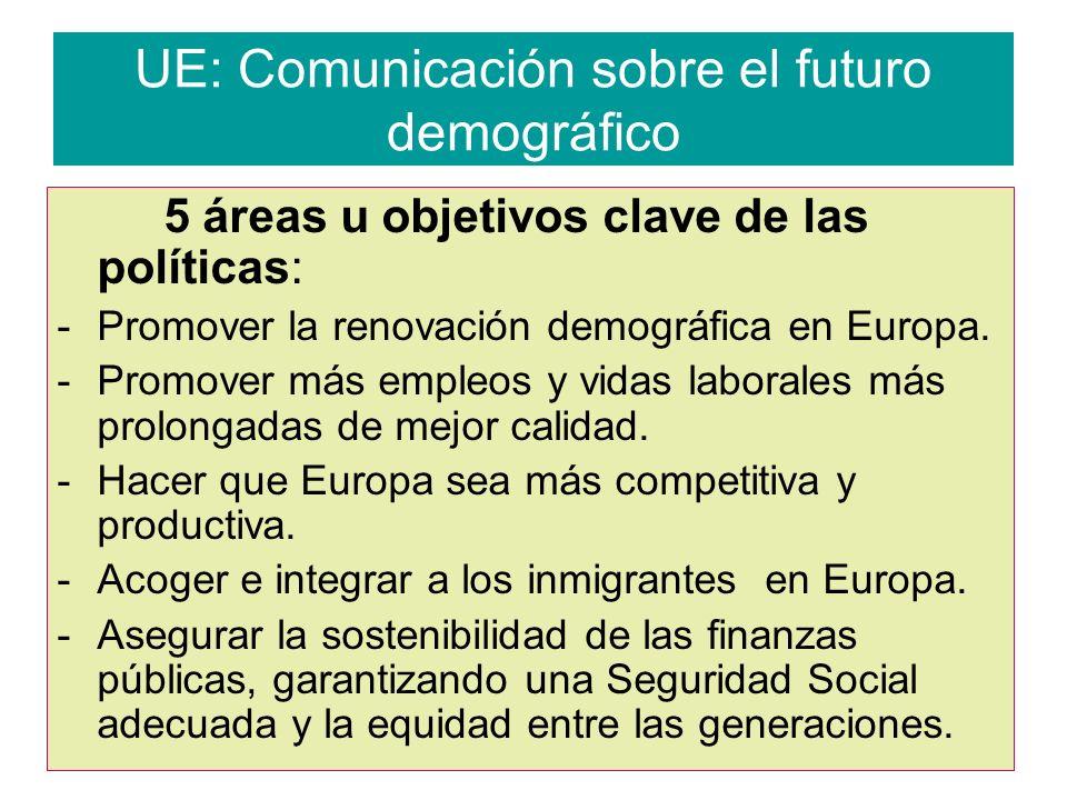 UE: Comunicación sobre el futuro demográfico