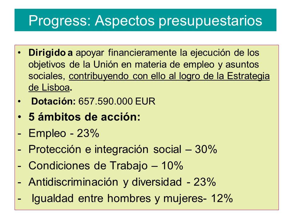 Progress: Aspectos presupuestarios