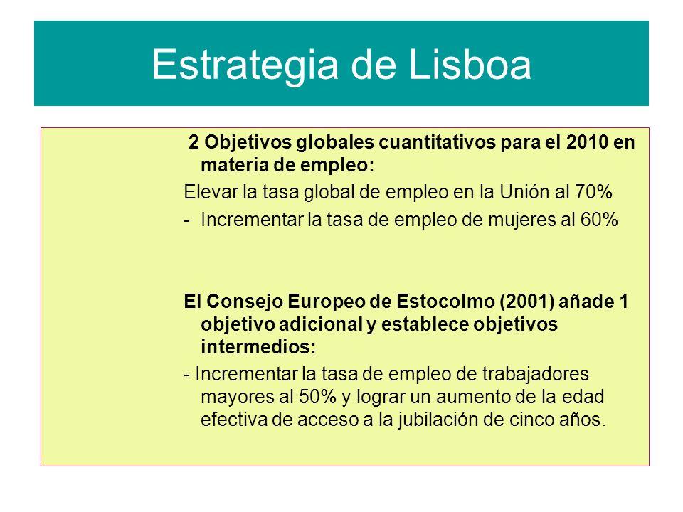 Estrategia de Lisboa 2 Objetivos globales cuantitativos para el 2010 en materia de empleo: Elevar la tasa global de empleo en la Unión al 70%