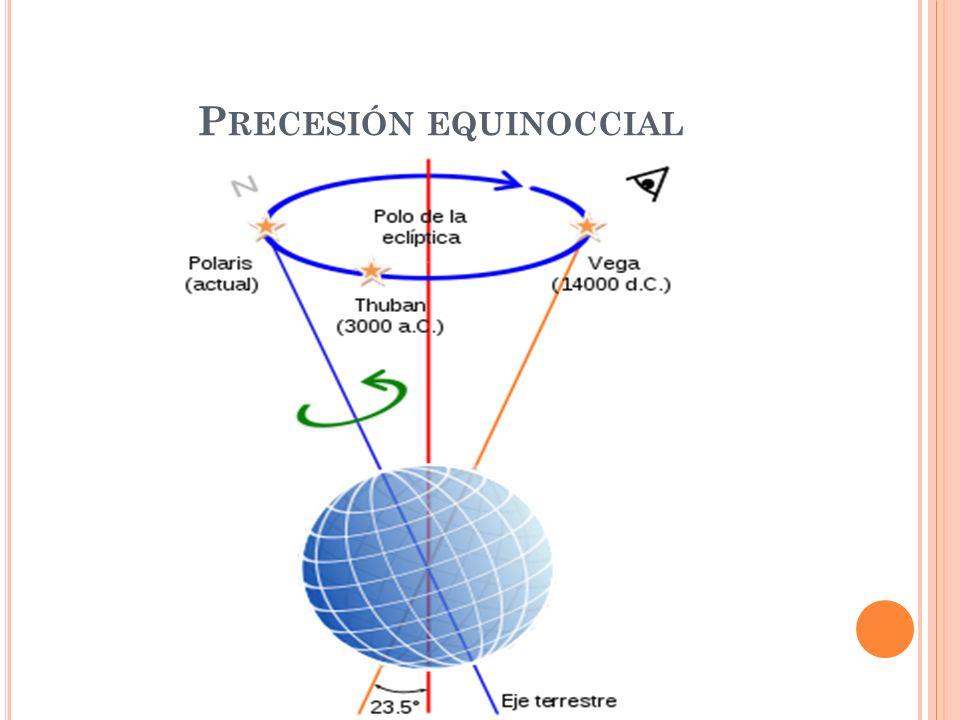 Precesión equinoccial