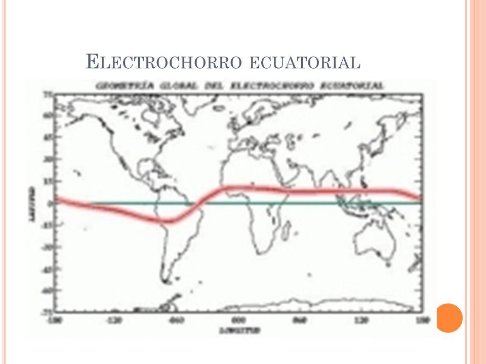 Electrochorro ecuatorial