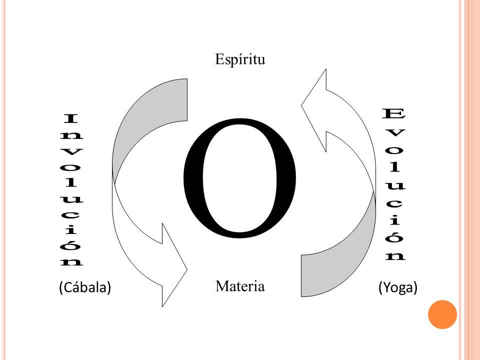 Espíritu O Materia Involución Evolución (Cábala) (Yoga)