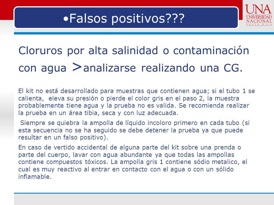 Falsos positivos Cloruros por alta salinidad o contaminación con agua >analizarse realizando una CG.