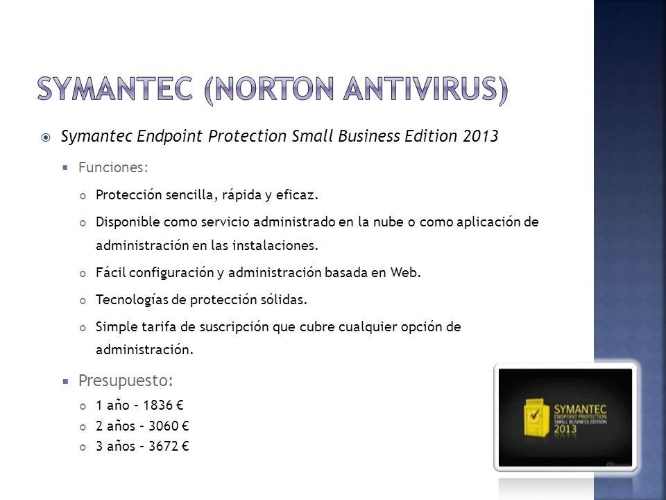 Symantec (norton antivirus)