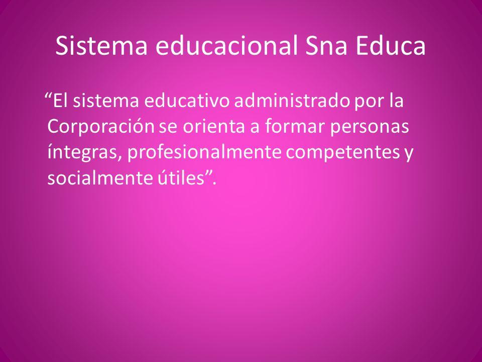 Sistema educacional Sna Educa