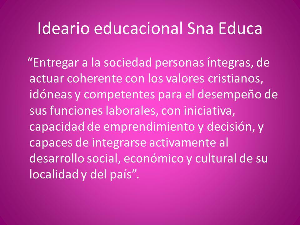 Ideario educacional Sna Educa