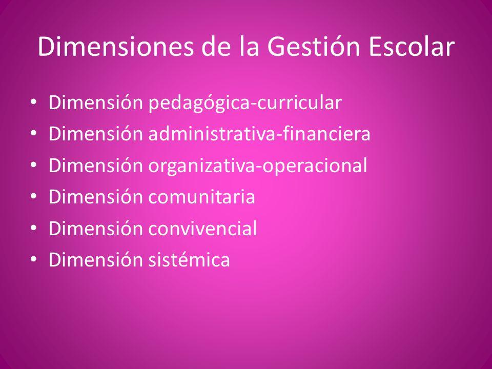 Dimensiones de la Gestión Escolar
