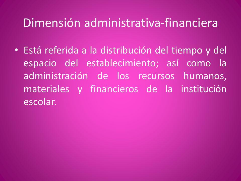 Dimensión administrativa-financiera