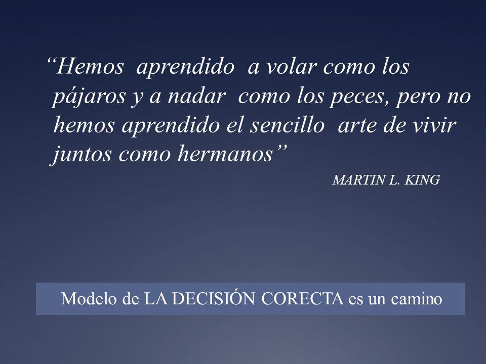Modelo de LA DECISIÓN CORECTA es un camino