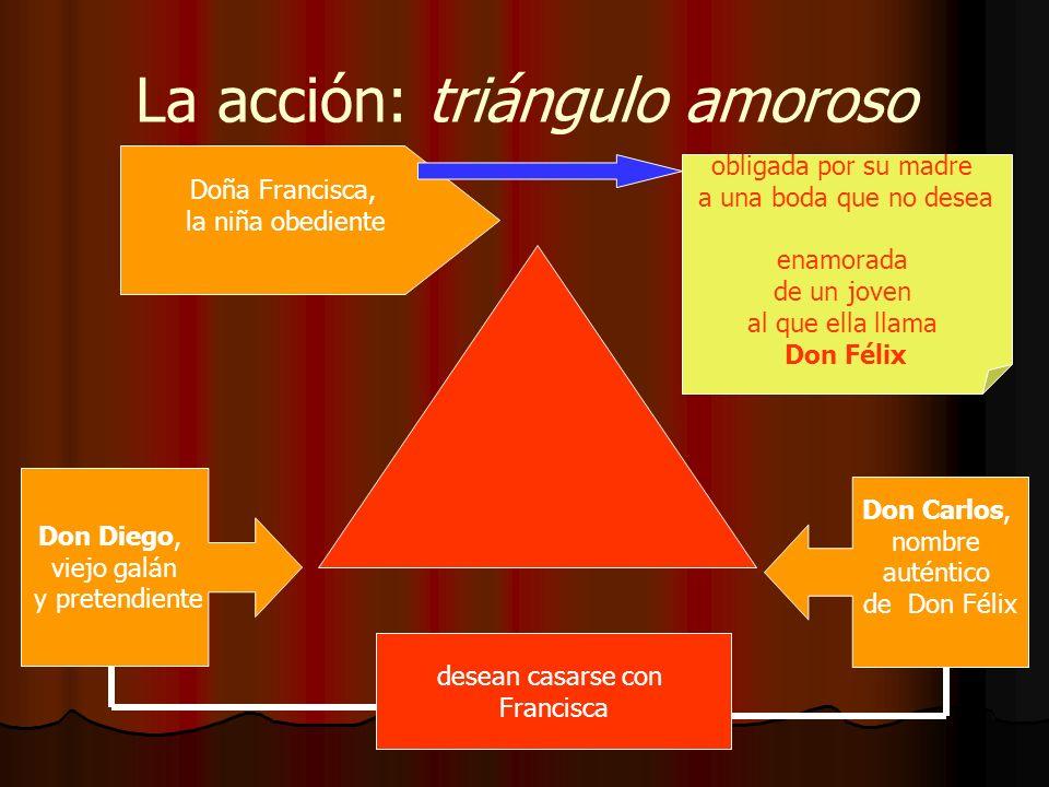 La acción: triángulo amoroso
