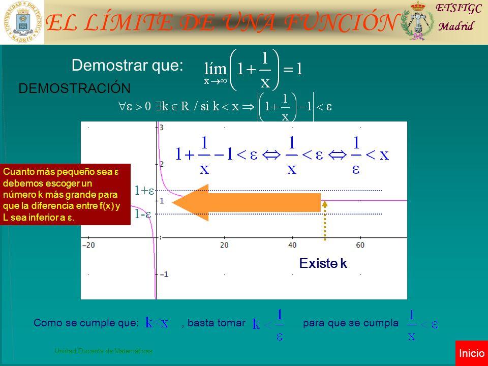 Demostrar que: DEMOSTRACIÓN 1+ε 1-ε Existe k