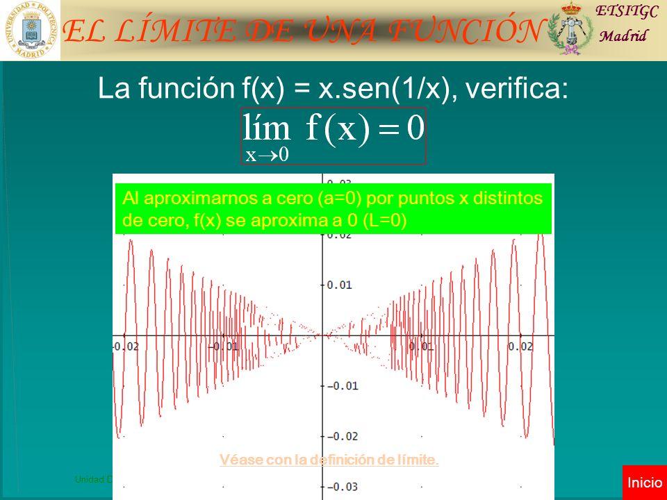 La función f(x) = x.sen(1/x), verifica: