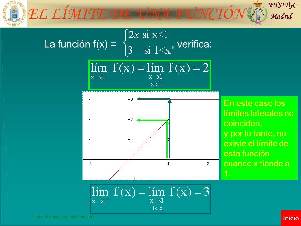 La función f(x) = , verifica: