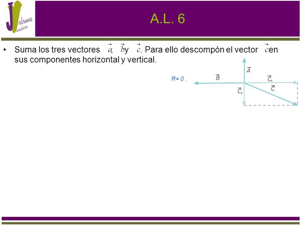 A.L. 6 Suma los tres vectores , y . Para ello descompón el vector en sus componentes horizontal y vertical.