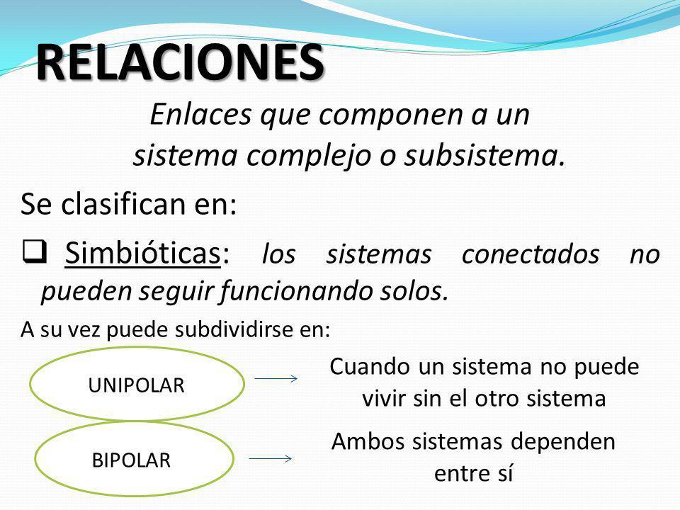 RELACIONES Enlaces que componen a un sistema complejo o subsistema.