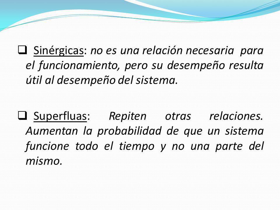 Sinérgicas: no es una relación necesaria para el funcionamiento, pero su desempeño resulta útil al desempeño del sistema.