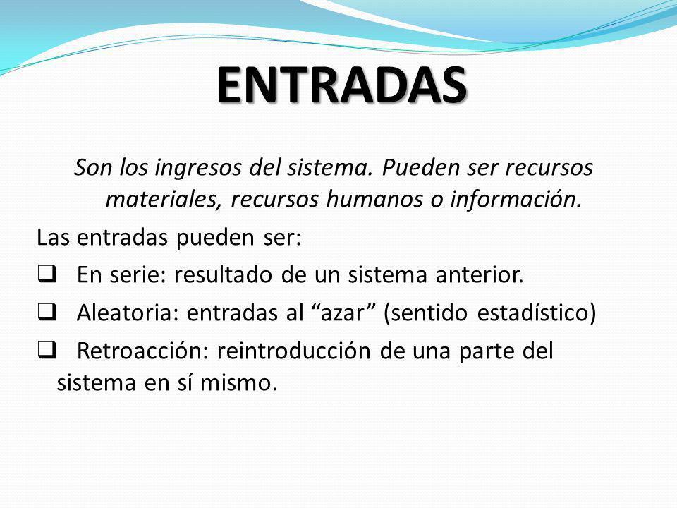 ENTRADAS Son los ingresos del sistema. Pueden ser recursos materiales, recursos humanos o información.